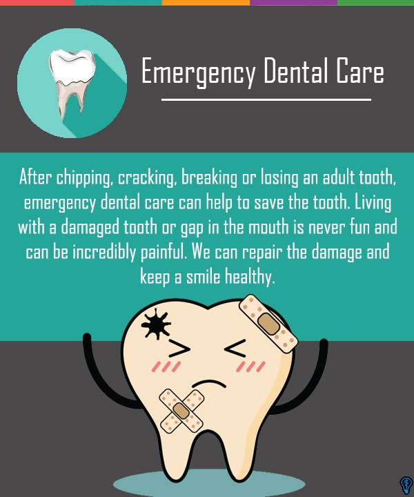 DENTIST IN SHASTRI NAGAR